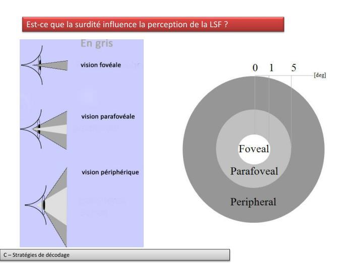 Est-ce que la surdité influence la perception de la LSF ?