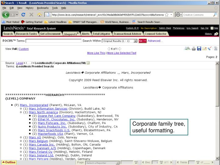 Corporate family tree,