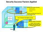 security success factors applied