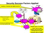security success factors applied1
