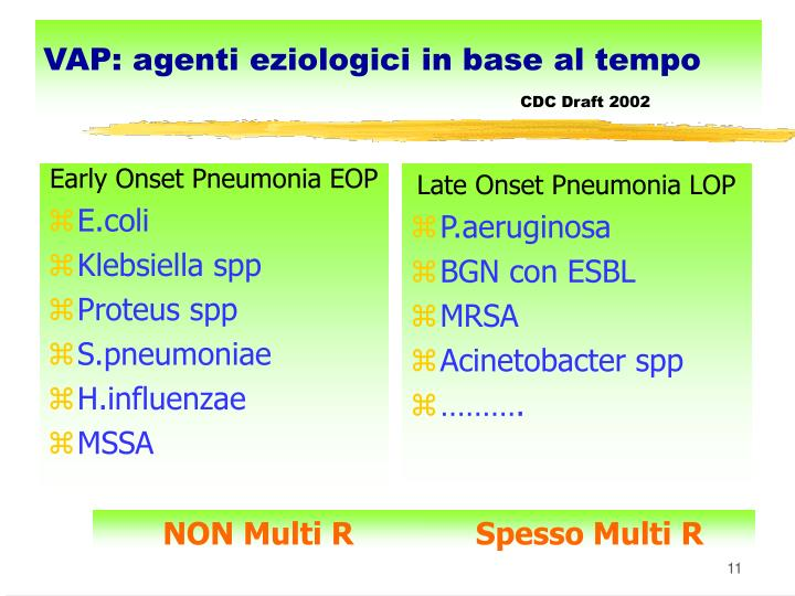 Early Onset Pneumonia EOP