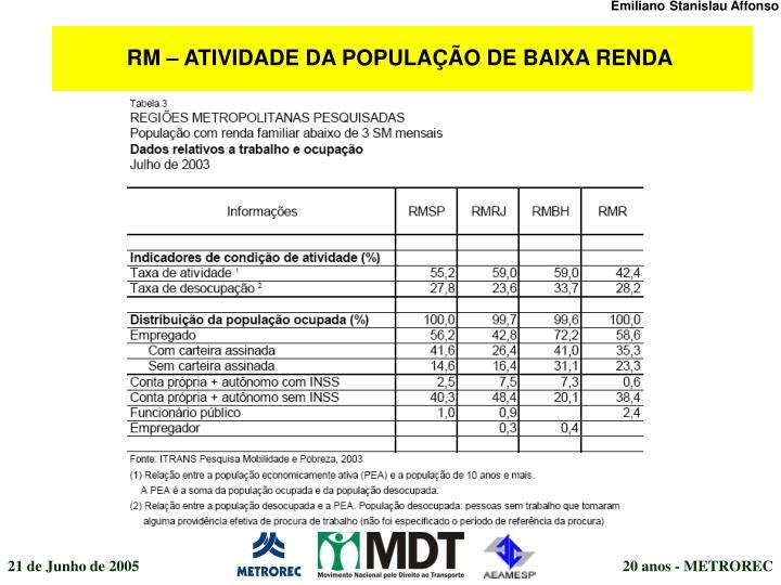 RM – ATIVIDADE DA POPULAÇÃO DE BAIXA RENDA