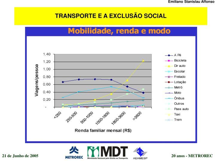 TRANSPORTE E A EXCLUSÃO SOCIAL