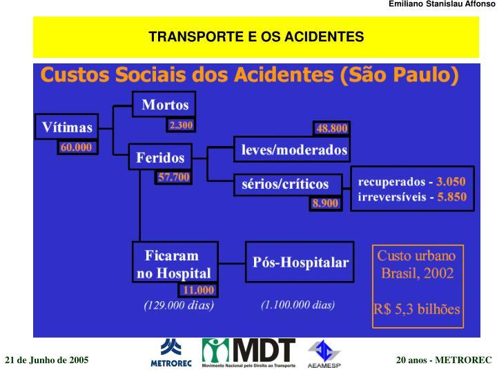 TRANSPORTE E OS ACIDENTES