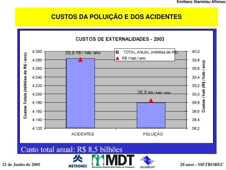 CUSTOS DA POLUIÇÃO E DOS ACIDENTES