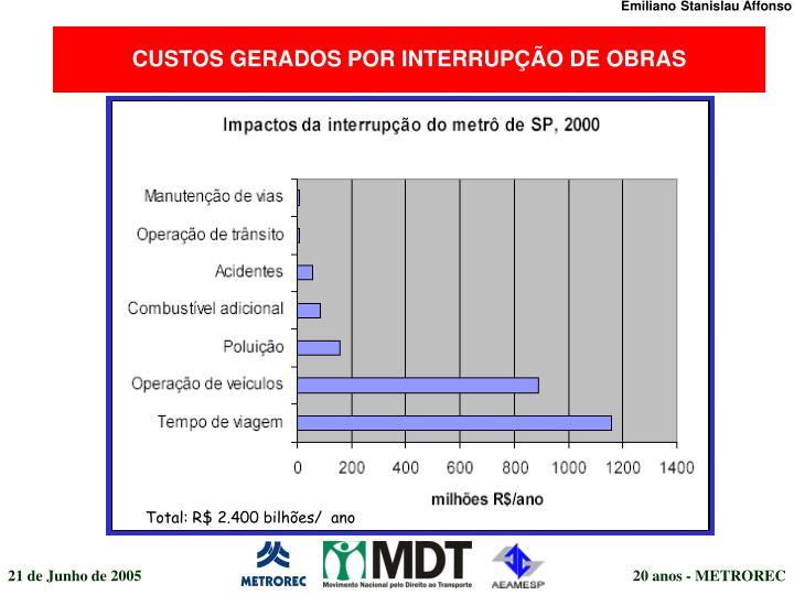 CUSTOS GERADOS POR INTERRUPÇÃO DE OBRAS