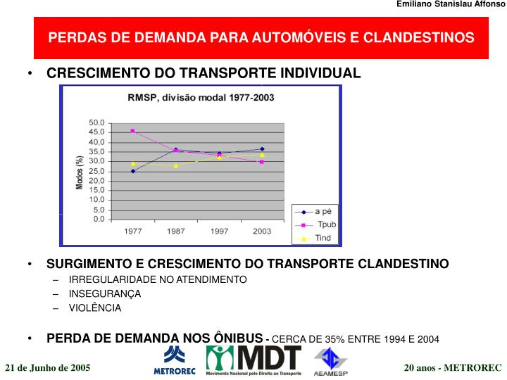 PERDAS DE DEMANDA PARA AUTOMÓVEIS E CLANDESTINOS