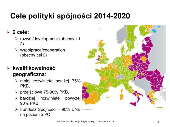 Cele polityki spójności 2014-2020