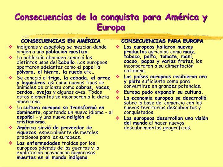 CONSECUENCIAS EN AMÉRICA
