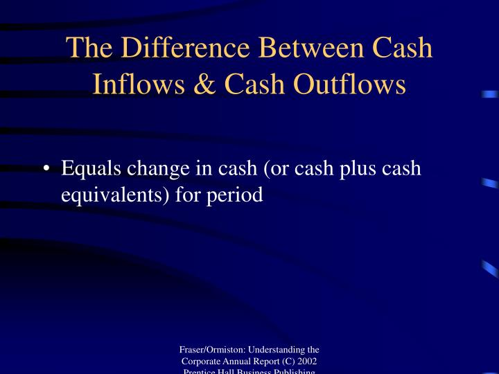The Difference Between Cash Inflows & Cash Outflows