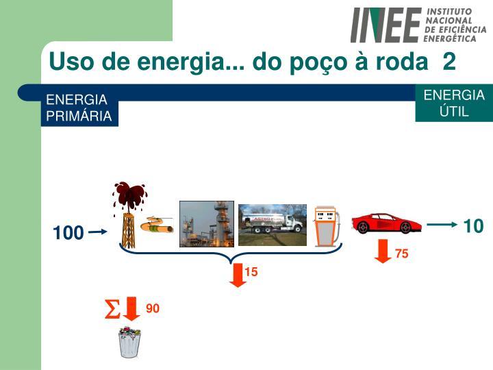 Uso de energia... do poço à roda  2