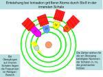 entstehung bei ionisation gr erer atome durch sto in der innersten schale
