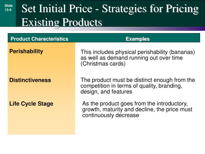 Set Initial Price - Strategies for Pricing Existing Products