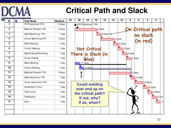 Critical Path and Slack