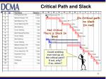 critical path and slack