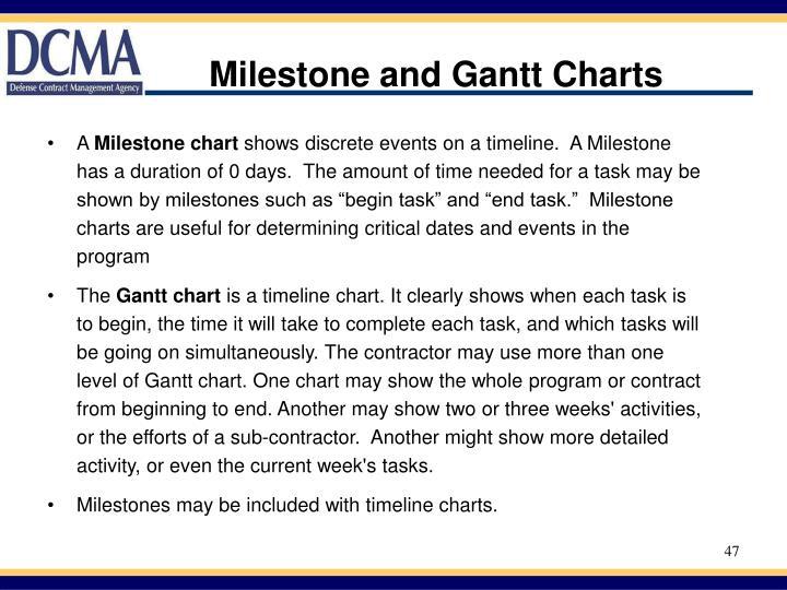 Milestone and Gantt Charts