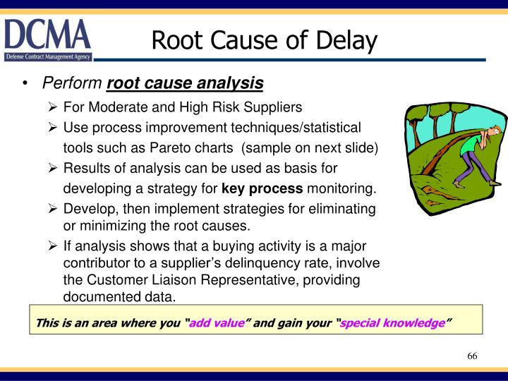 Root Cause of Delay