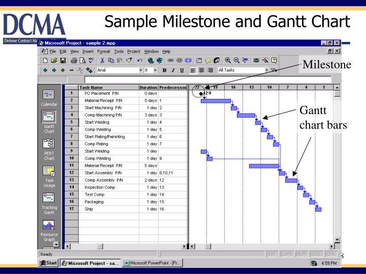 Sample Milestone and Gantt Chart