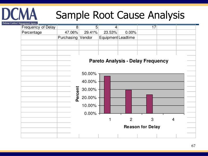 Sample Root Cause Analysis