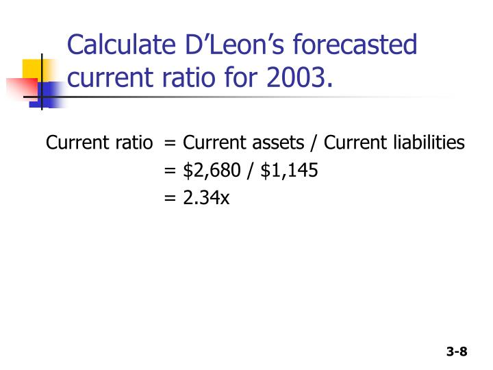 Calculate D'Leon's forecasted current ratio for 2003.