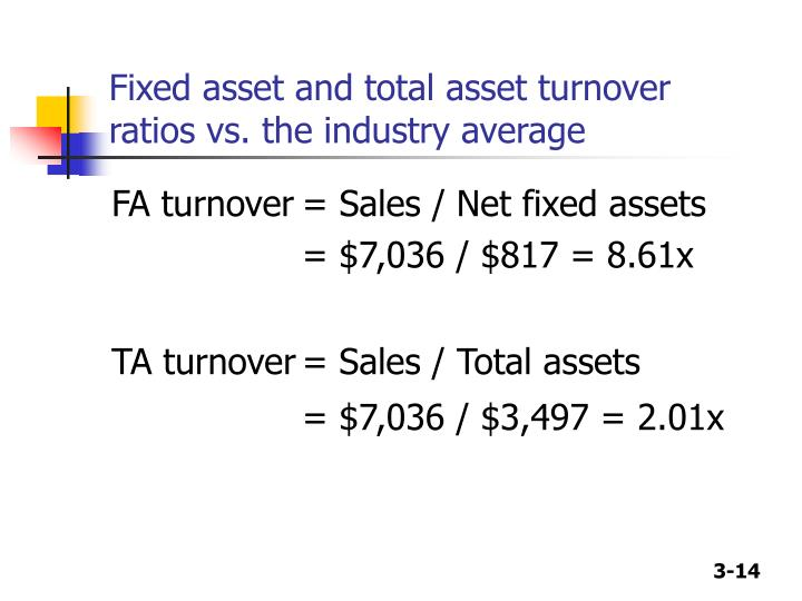 Fixed asset and total asset turnover ratios vs. the industry average