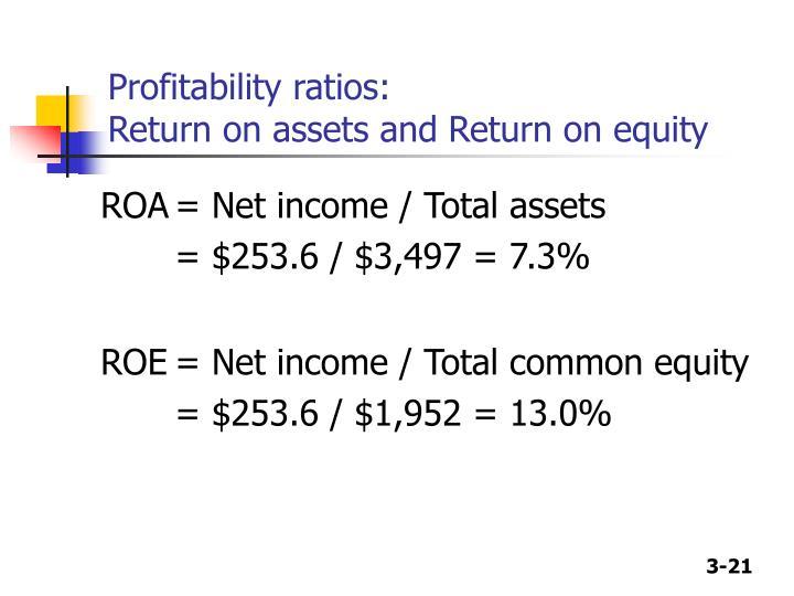Profitability ratios: