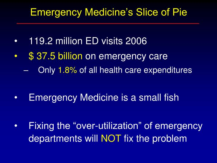 Emergency Medicine's Slice of Pie