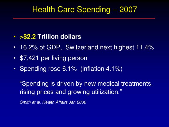 Health Care Spending – 2007