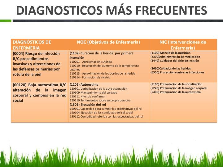 DIAGNOSTICOS MÁS FRECUENTES