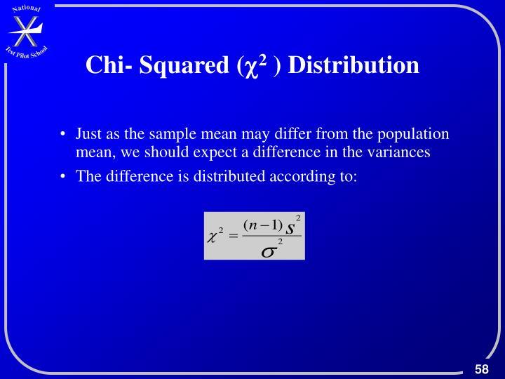 Chi- Squared (