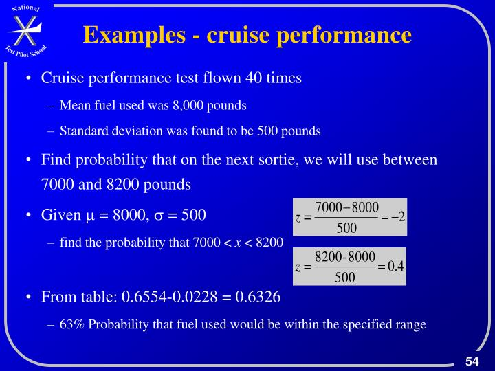Examples - cruise performance