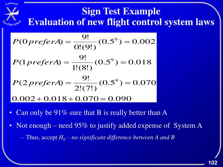 Sign Test Example