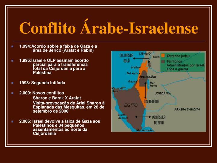 1.994:Acordo sobre a faixa de Gaza e a    área de Jericó (Arafat e Rabin)