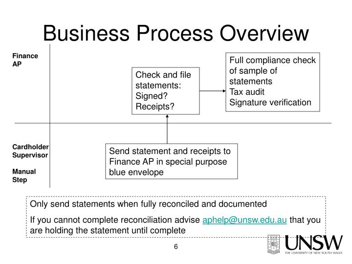 Business Process Overview
