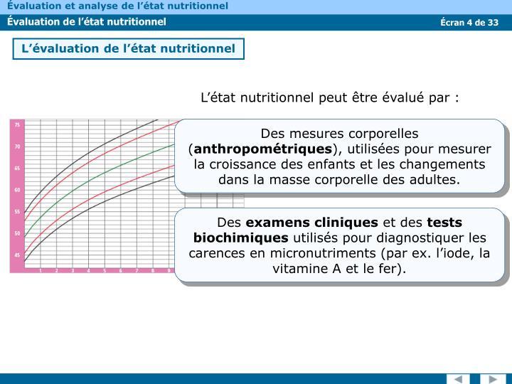 L'évaluation de l'état nutritionnel