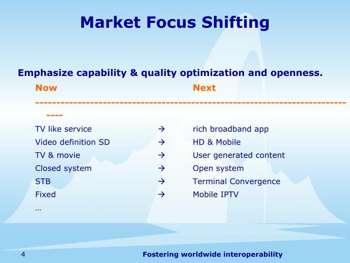 Market Focus Shifting