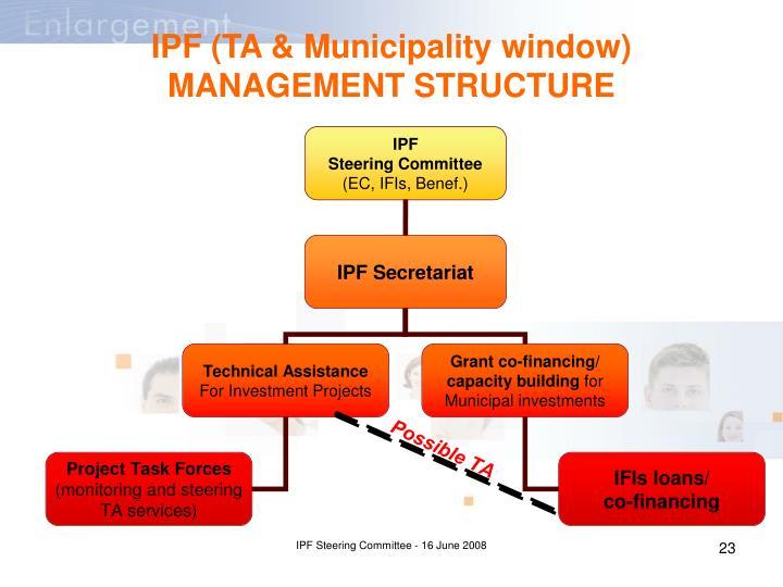 IPF (TA & Municipality window)