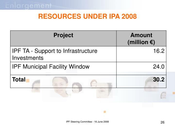 RESOURCES UNDER IPA 2008