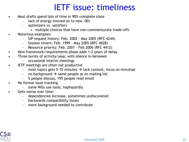 IETF issue: timeliness