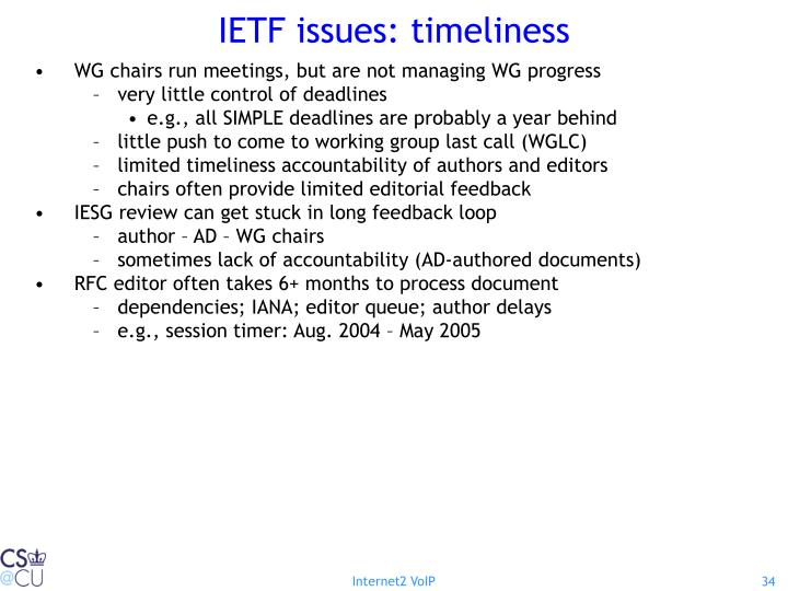 IETF issues: timeliness