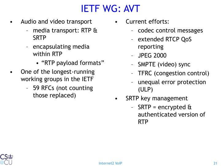 IETF WG: AVT