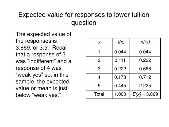 """The expected value of the responses is 3.869, or 3.9.  Recall that a response of 3 was """"indifferent"""" and a response of 4 was """"weak yes"""" so, in this sample, the expected value or mean is just below """"weak yes."""""""