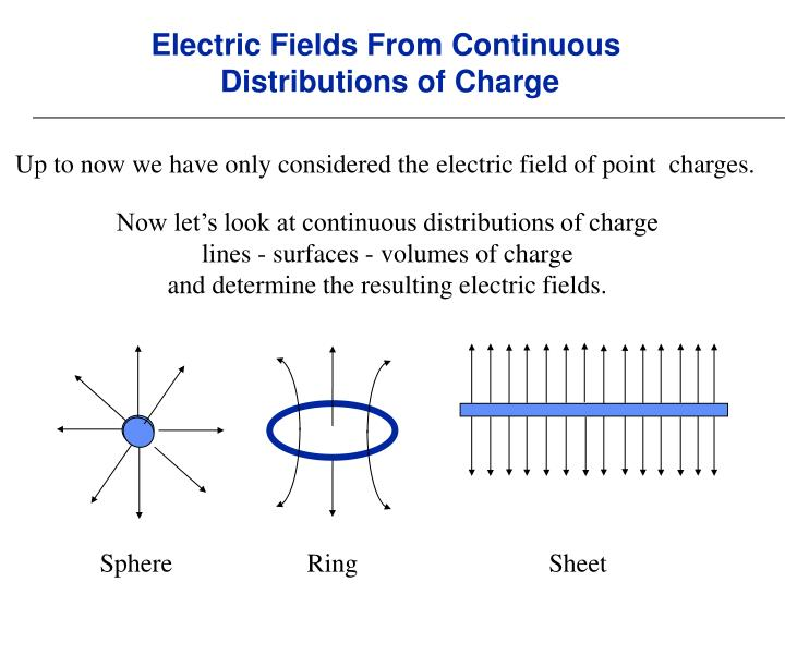 Electric Fields From Continuous