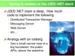 spring in relation to the j2ee net stack1
