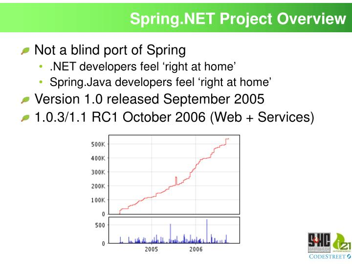 Spring.NET Project Overview
