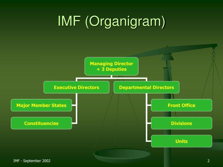 IMF (Organigram)