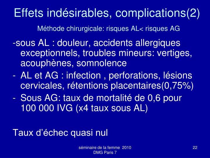 Effets indésirables, complications(2)