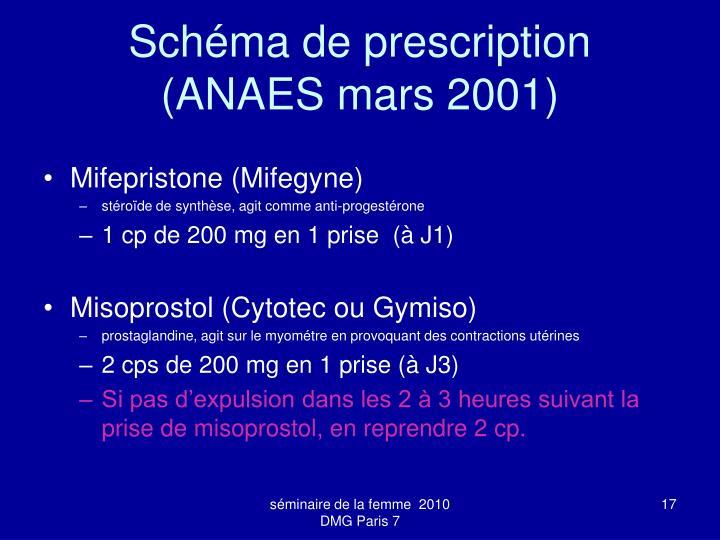 Schéma de prescription