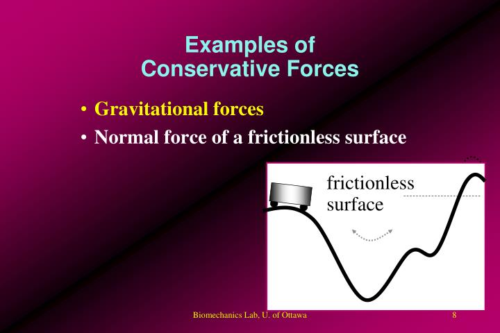 frictionless surface