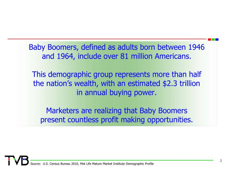 Baby Boomers, defined as adults born between